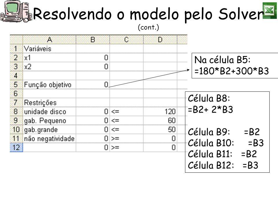 Resolvendo o modelo pelo Solver (cont.) Na célula B5: =180*B2+300*B3 Célula B8: =B2+ 2*B3 Célula B9: =B2 Célula B10: =B3 Célula B11: =B2 Célula B12: =