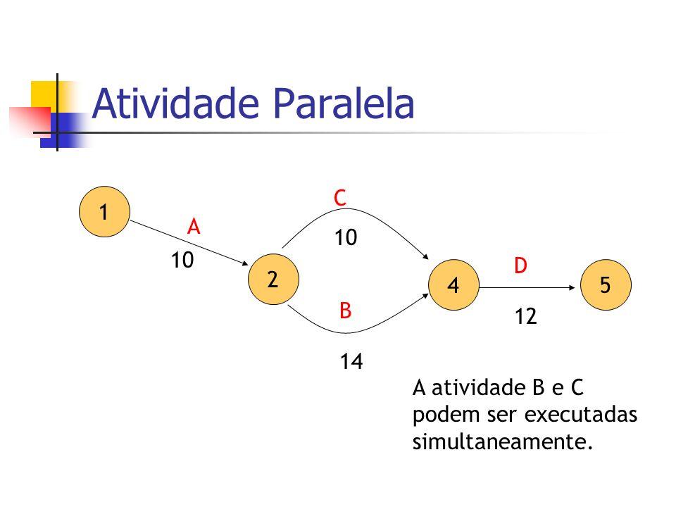 Atividade Paralela 1 2 4 A B C 10 14 A atividade B e C podem ser executadas simultaneamente. 5 D 12