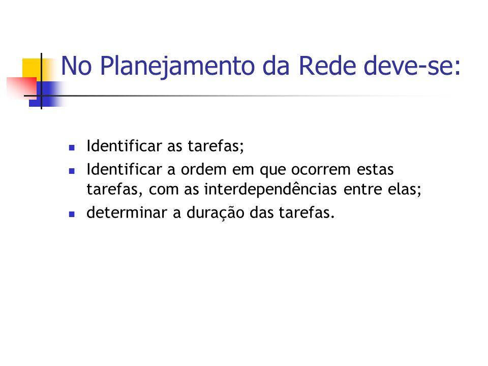 No Planejamento da Rede deve-se: Identificar as tarefas; Identificar a ordem em que ocorrem estas tarefas, com as interdependências entre elas; determ