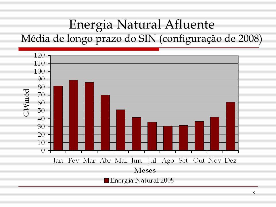 3 Energia Natural Afluente Média de longo prazo do SIN (configuração de 2008)