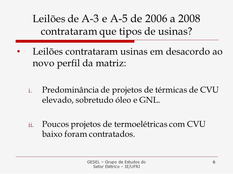 6 GESEL – Grupo de Estudos do Setor Elétrico – IE/UFRJ 6 Leilões de A-3 e A-5 de 2006 a 2008 contrataram que tipos de usinas.