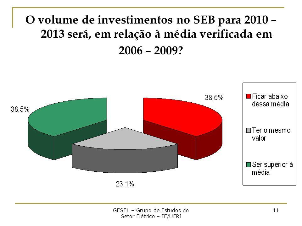 GESEL – Grupo de Estudos do Setor Elétrico – IE/UFRJ 11 O volume de investimentos no SEB para 2010 – 2013 será, em relação à média verificada em 2006