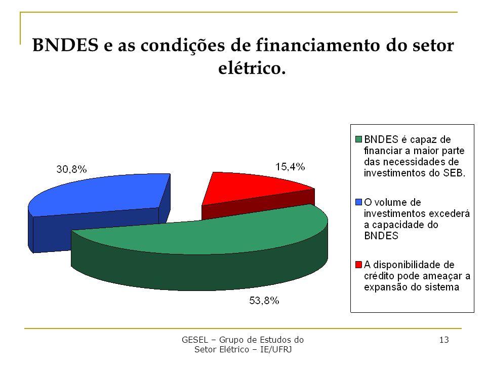 GESEL – Grupo de Estudos do Setor Elétrico – IE/UFRJ 13 BNDES e as condições de financiamento do setor elétrico.