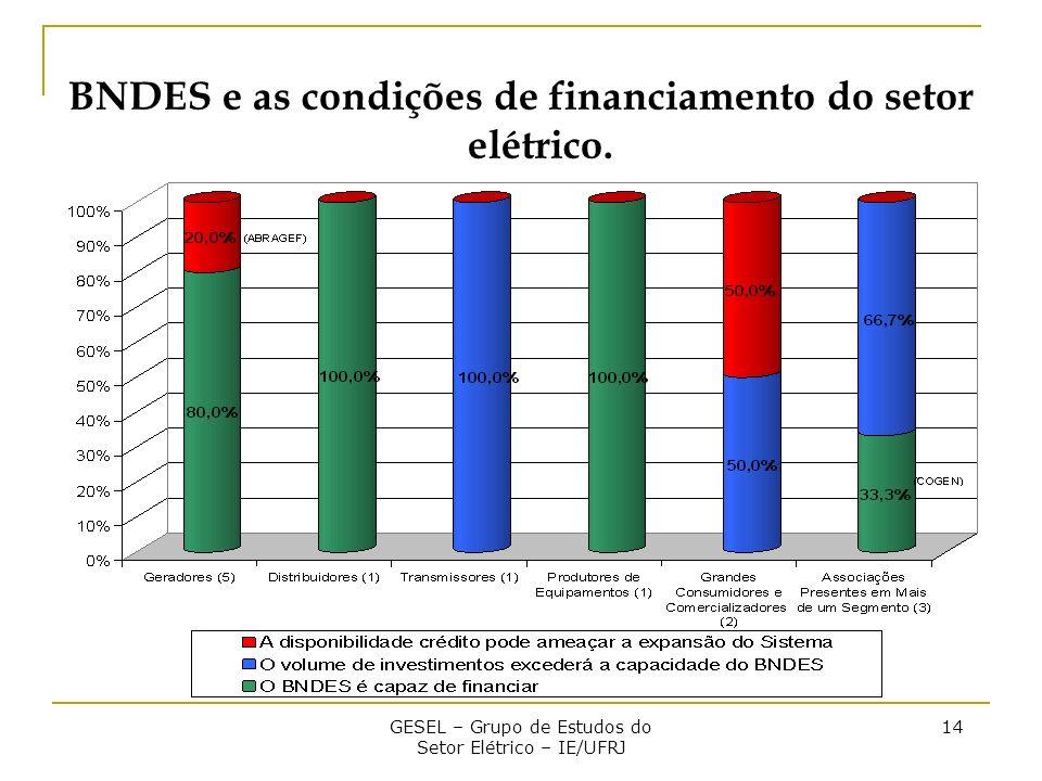 GESEL – Grupo de Estudos do Setor Elétrico – IE/UFRJ 14 BNDES e as condições de financiamento do setor elétrico.