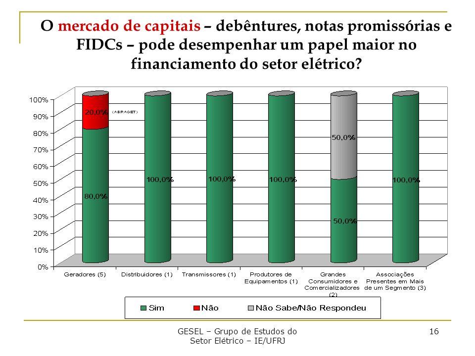 GESEL – Grupo de Estudos do Setor Elétrico – IE/UFRJ 16 O mercado de capitais – debêntures, notas promissórias e FIDCs – pode desempenhar um papel maior no financiamento do setor elétrico