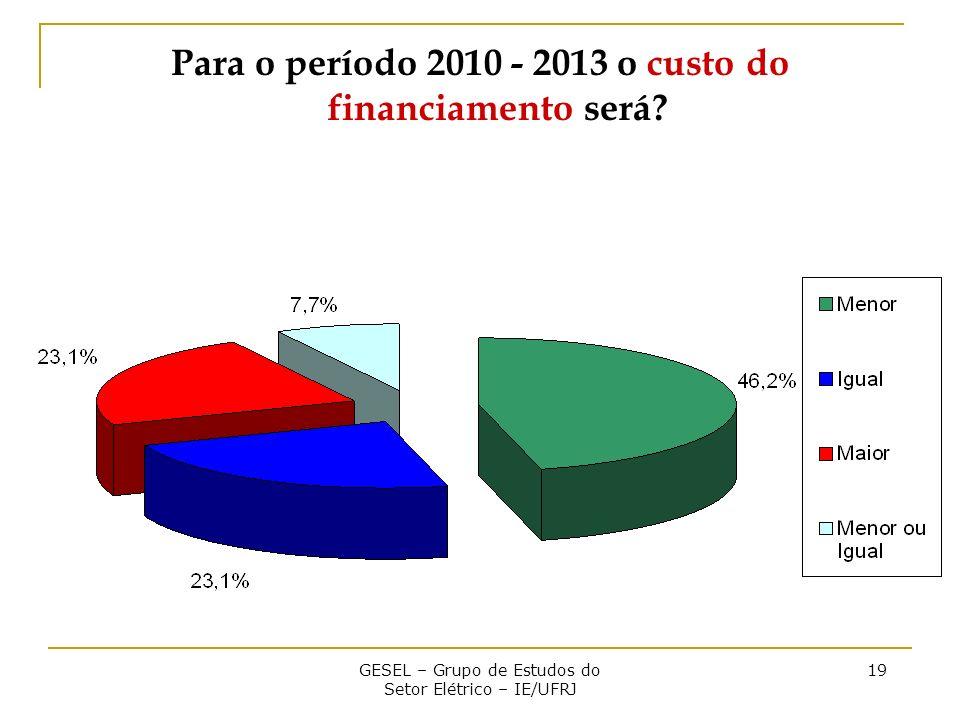 GESEL – Grupo de Estudos do Setor Elétrico – IE/UFRJ 19 Para o período 2010 - 2013 o custo do financiamento será
