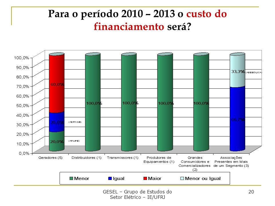 GESEL – Grupo de Estudos do Setor Elétrico – IE/UFRJ 20 Para o período 2010 – 2013 o custo do financiamento será?