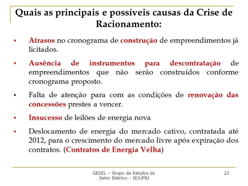 GESEL – Grupo de Estudos do Setor Elétrico – IE/UFRJ 23 Quais as principais e possíveis causas da Crise de Racionamento: Atrasos no cronograma de cons