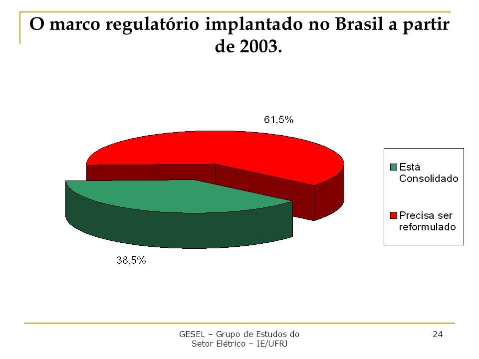 GESEL – Grupo de Estudos do Setor Elétrico – IE/UFRJ 24 O marco regulatório implantado no Brasil a partir de 2003.