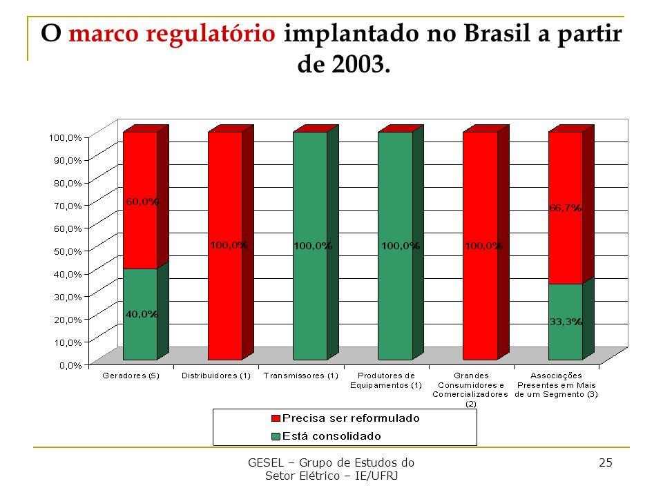 GESEL – Grupo de Estudos do Setor Elétrico – IE/UFRJ 25 O marco regulatório implantado no Brasil a partir de 2003.