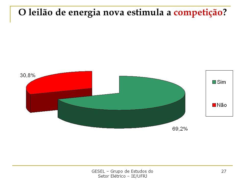 GESEL – Grupo de Estudos do Setor Elétrico – IE/UFRJ 27 O leilão de energia nova estimula a competição?