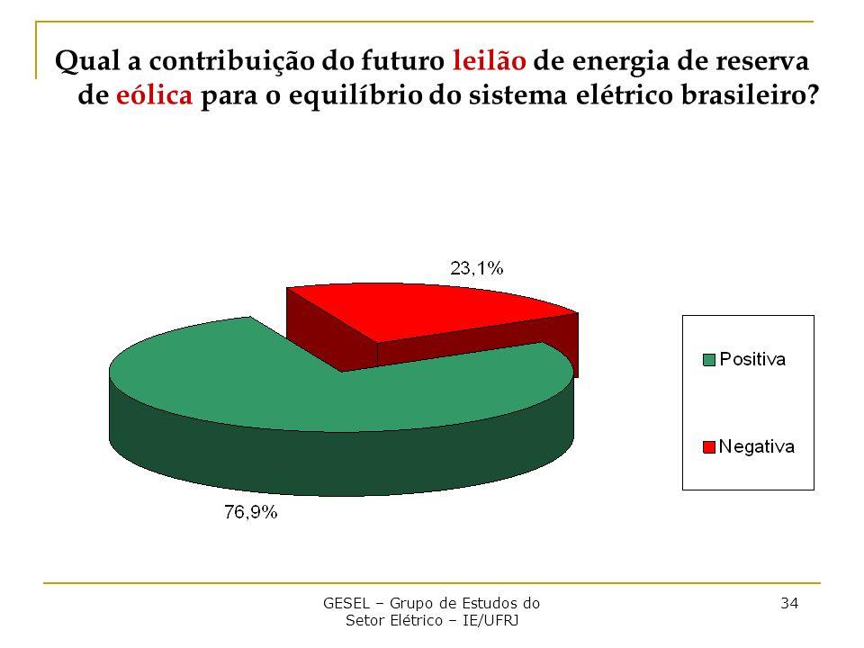 GESEL – Grupo de Estudos do Setor Elétrico – IE/UFRJ 34 Qual a contribuição do futuro leilão de energia de reserva de eólica para o equilíbrio do sist