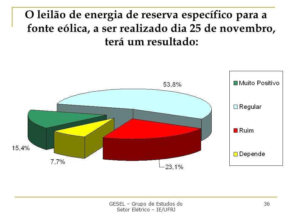 GESEL – Grupo de Estudos do Setor Elétrico – IE/UFRJ 36 O leilão de energia de reserva específico para a fonte eólica, a ser realizado dia 25 de novem