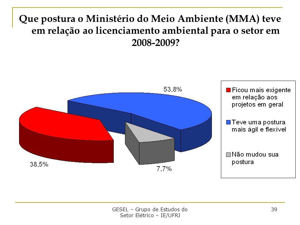 GESEL – Grupo de Estudos do Setor Elétrico – IE/UFRJ 39 Que postura o Ministério do Meio Ambiente (MMA) teve em relação ao licenciamento ambiental para o setor em 2008-2009