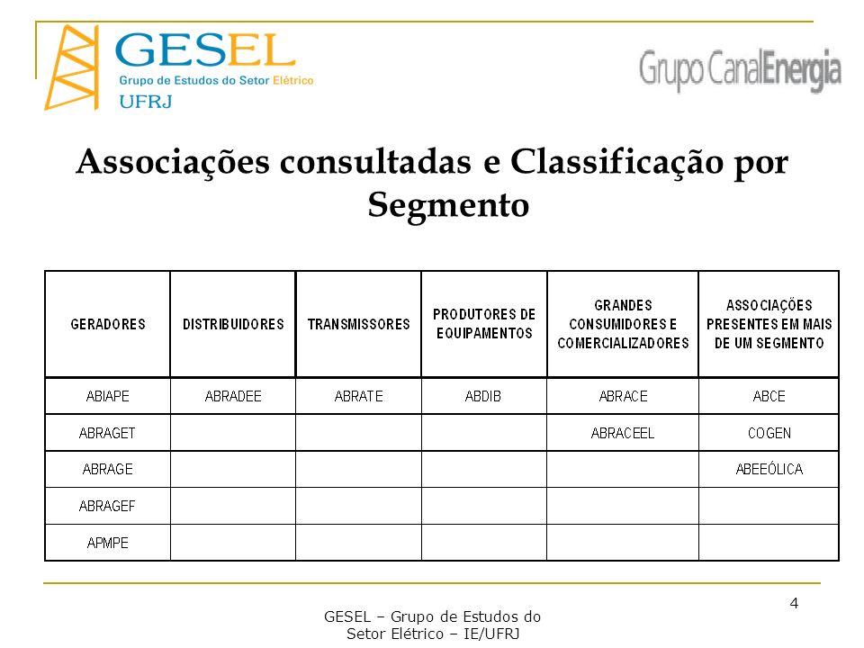 GESEL – Grupo de Estudos do Setor Elétrico – IE/UFRJ 4 Associações consultadas e Classificação por Segmento