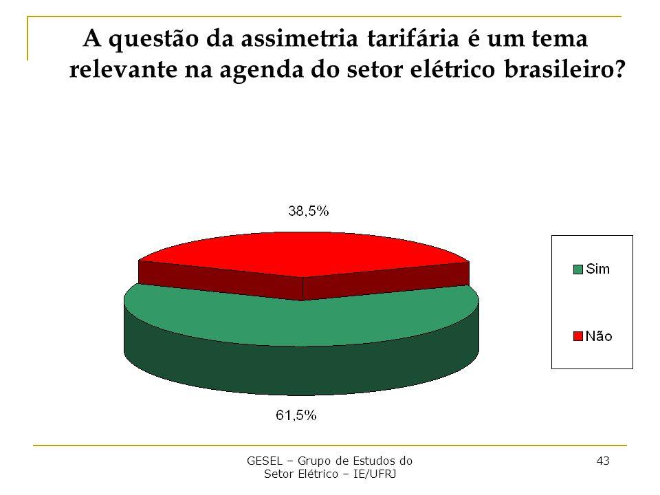 GESEL – Grupo de Estudos do Setor Elétrico – IE/UFRJ 43 A questão da assimetria tarifária é um tema relevante na agenda do setor elétrico brasileiro