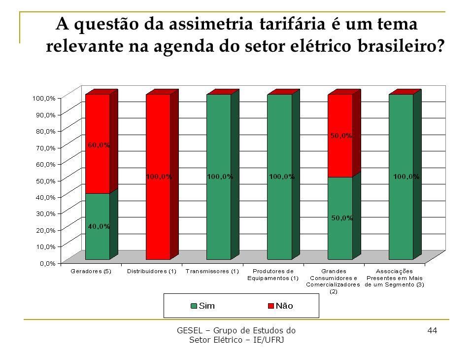 GESEL – Grupo de Estudos do Setor Elétrico – IE/UFRJ 44 A questão da assimetria tarifária é um tema relevante na agenda do setor elétrico brasileiro