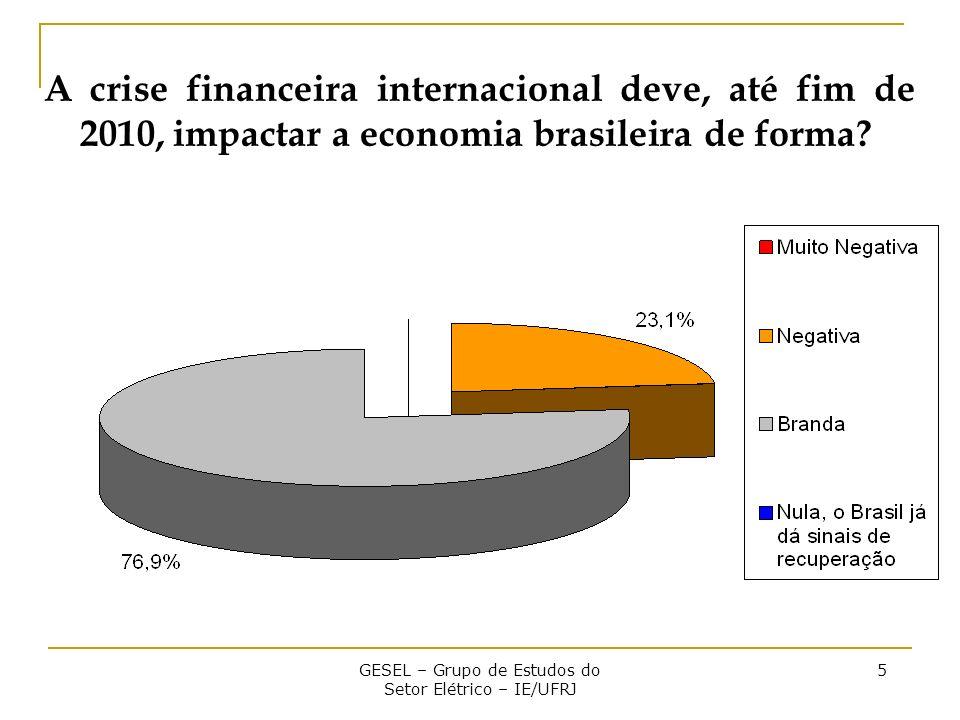 GESEL – Grupo de Estudos do Setor Elétrico – IE/UFRJ 5 A crise financeira internacional deve, até fim de 2010, impactar a economia brasileira de forma