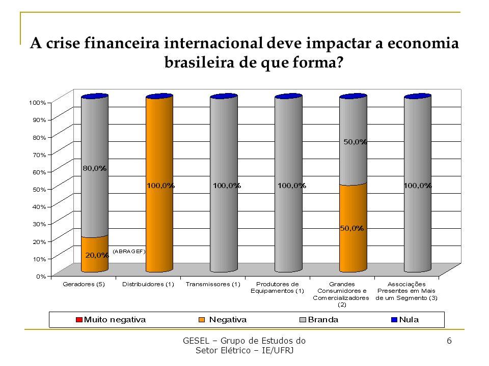 GESEL – Grupo de Estudos do Setor Elétrico – IE/UFRJ 6 A crise financeira internacional deve impactar a economia brasileira de que forma?
