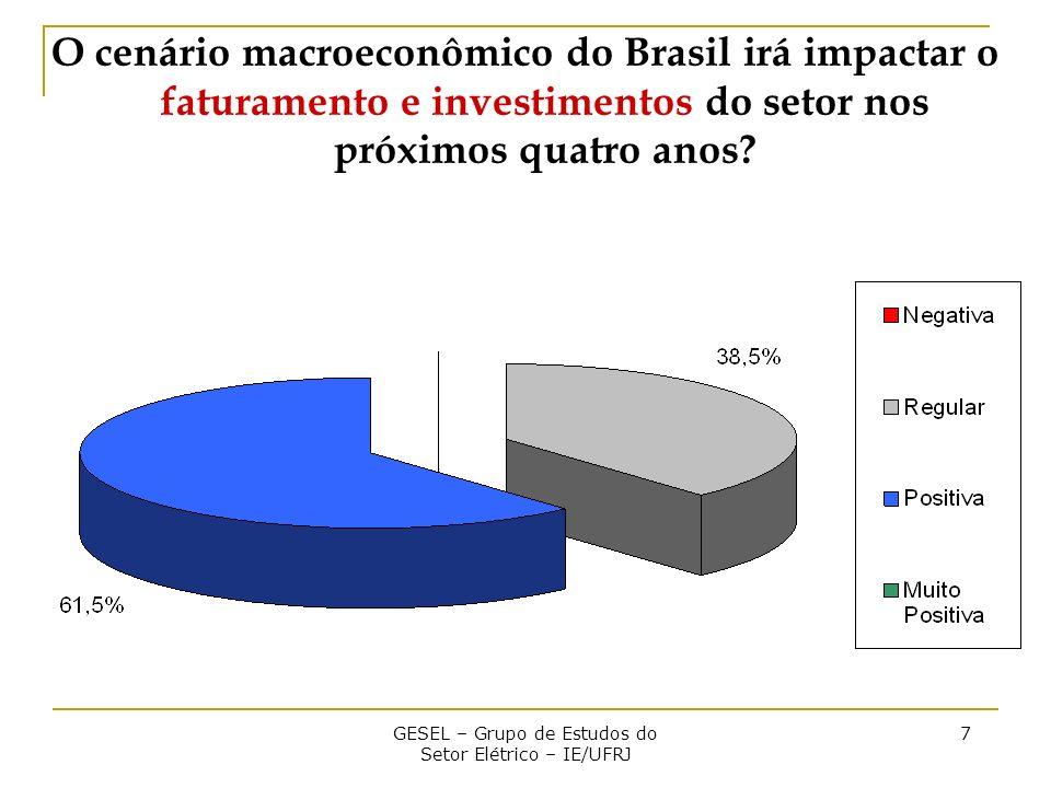 GESEL – Grupo de Estudos do Setor Elétrico – IE/UFRJ 7 O cenário macroeconômico do Brasil irá impactar o faturamento e investimentos do setor nos próx