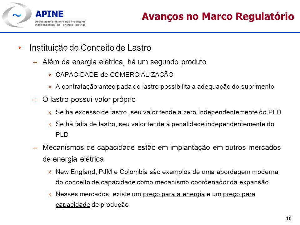 10 Avanços no Marco Regulatório Instituição do Conceito de Lastro –Além da energia elétrica, há um segundo produto »CAPACIDADE de COMERCIALIZAÇÃO »A c