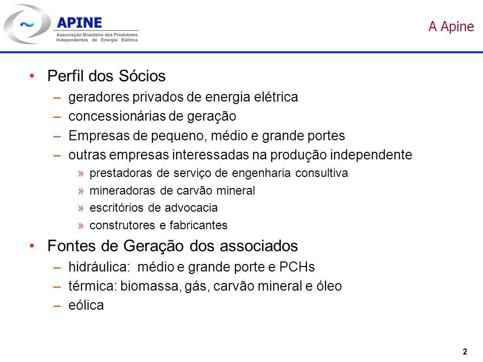 3 A Apine Número de Sócios: – 41 Capacidade Instalada no Mundo: –285 mil MW (cerca de 3 vezes a do Brasil) Capacidade Instalada no Brasil: –43 mil MW (45% da capacidade instalada do Brasil) Faturamento Anual: – R$ 18 bilhões