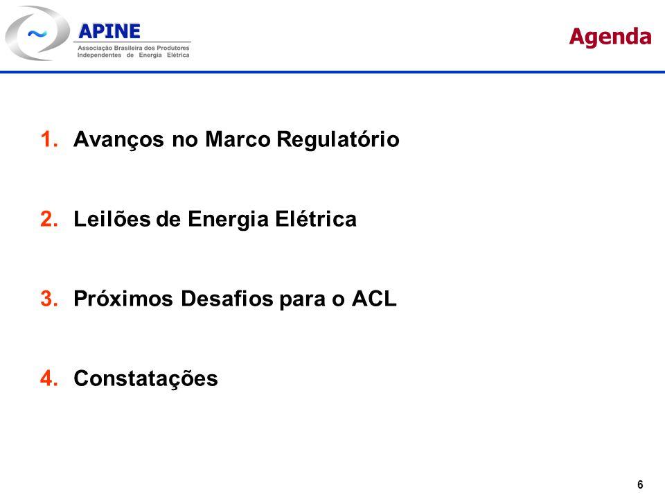 6 Agenda 1.Avanços no Marco Regulatório 2.Leilões de Energia Elétrica 3.Próximos Desafios para o ACL 4.Constatações