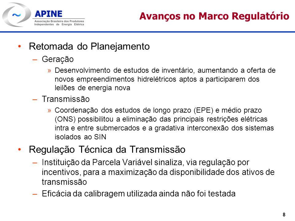 8 Avanços no Marco Regulatório Retomada do Planejamento –Geração »Desenvolvimento de estudos de inventário, aumentando a oferta de novos empreendiment