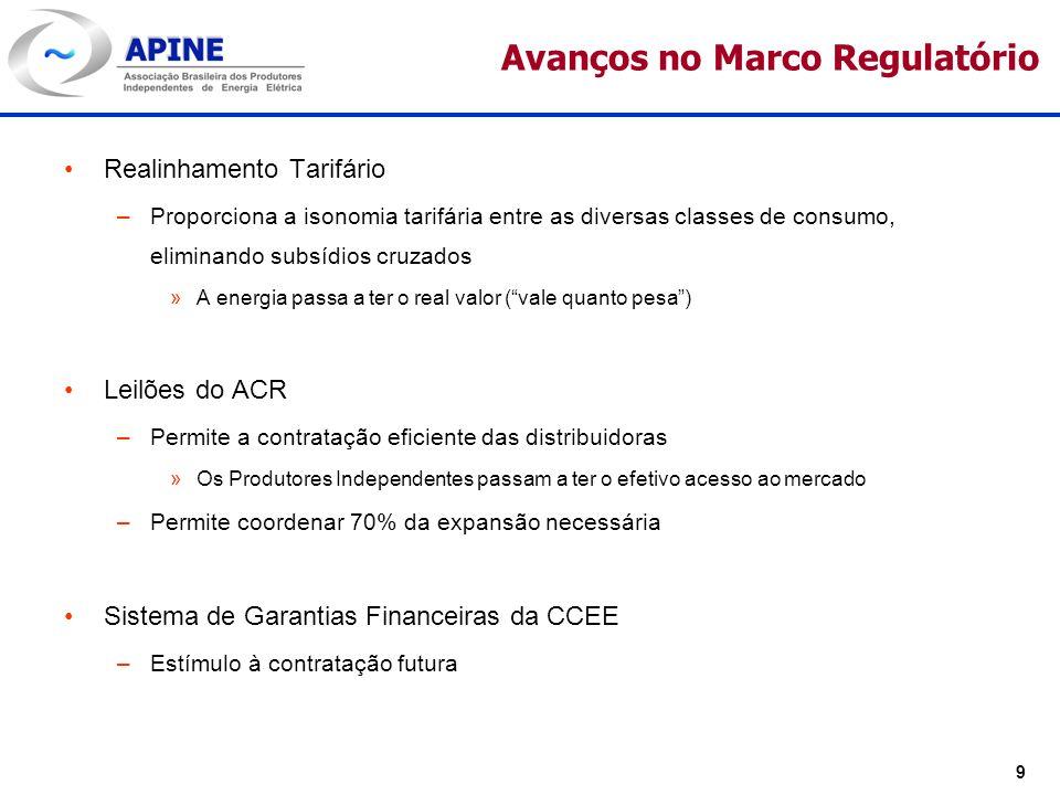9 Avanços no Marco Regulatório Realinhamento Tarifário –Proporciona a isonomia tarifária entre as diversas classes de consumo, eliminando subsídios cr