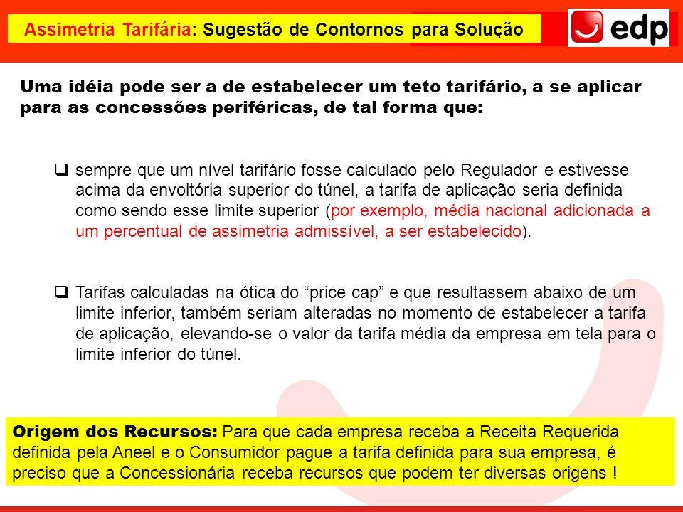 Assimetria Tarifária: Sugestão de Contornos para Solução Uma idéia pode ser a de estabelecer um teto tarifário, a se aplicar para as concessões perifé