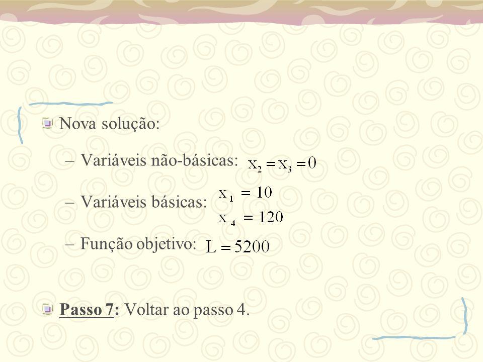 Nova solução: –Variáveis não-básicas: –Variáveis básicas: –Função objetivo: Passo 7: Voltar ao passo 4.