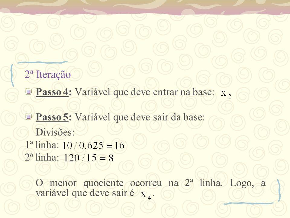 Passo 4: Variável que deve entrar na base: Passo 5: Variável que deve sair da base: Divisões: 1ª linha: 2ª linha: O menor quociente ocorreu na 2ª linh