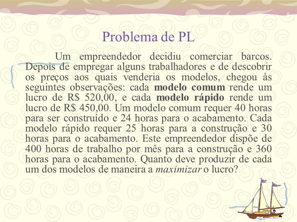 Problema de PL Um empreendedor decidiu comerciar barcos. Depois de empregar alguns trabalhadores e de descobrir os preços aos quais venderia os modelo