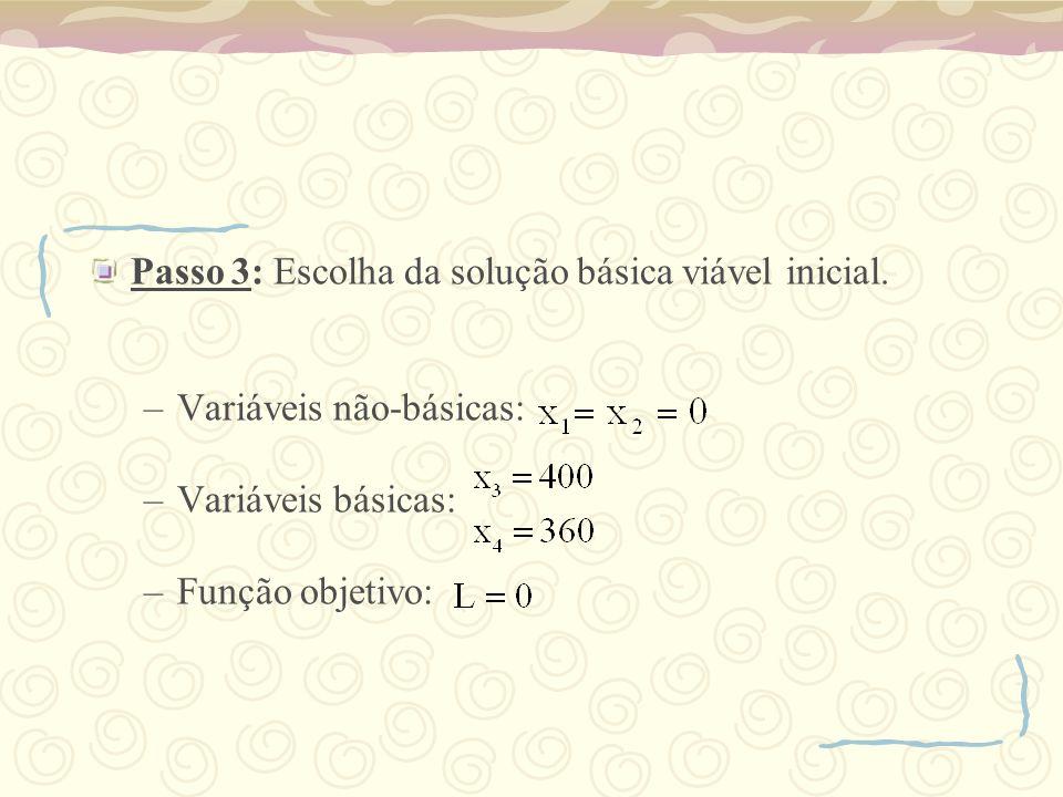 Passo 3: Escolha da solução básica viável inicial. –Variáveis não-básicas: –Variáveis básicas: –Função objetivo: