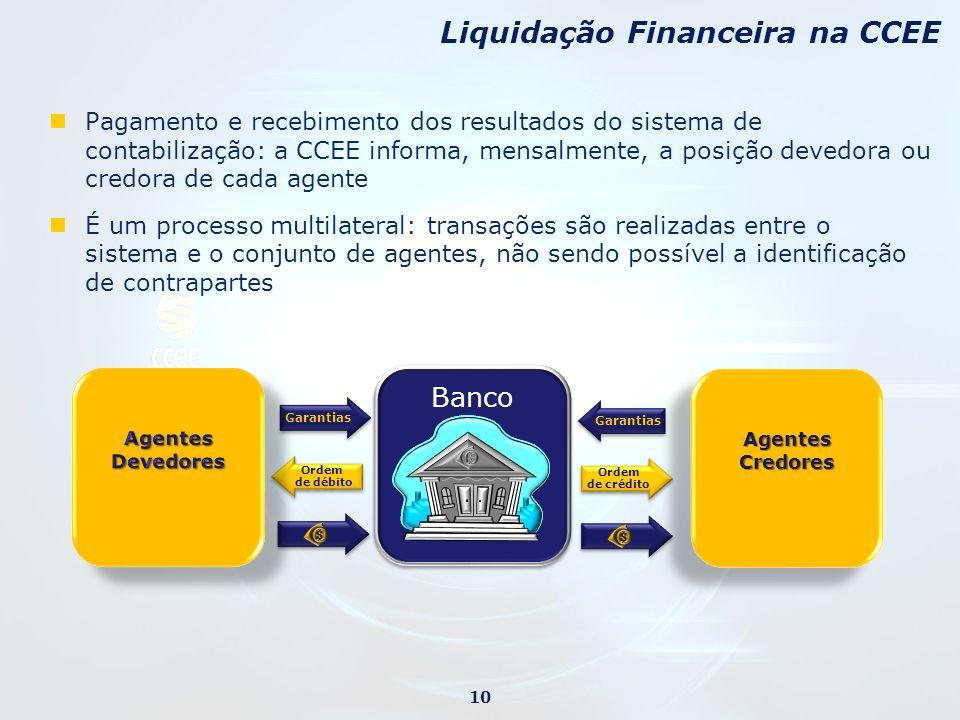 Pagamento e recebimento dos resultados do sistema de contabilização: a CCEE informa, mensalmente, a posição devedora ou credora de cada agente É um pr