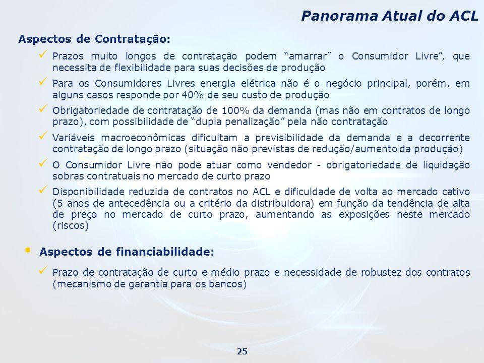 Panorama Atual do ACL Aspectos de Contratação: Prazos muito longos de contratação podem amarrar o Consumidor Livre, que necessita de flexibilidade par