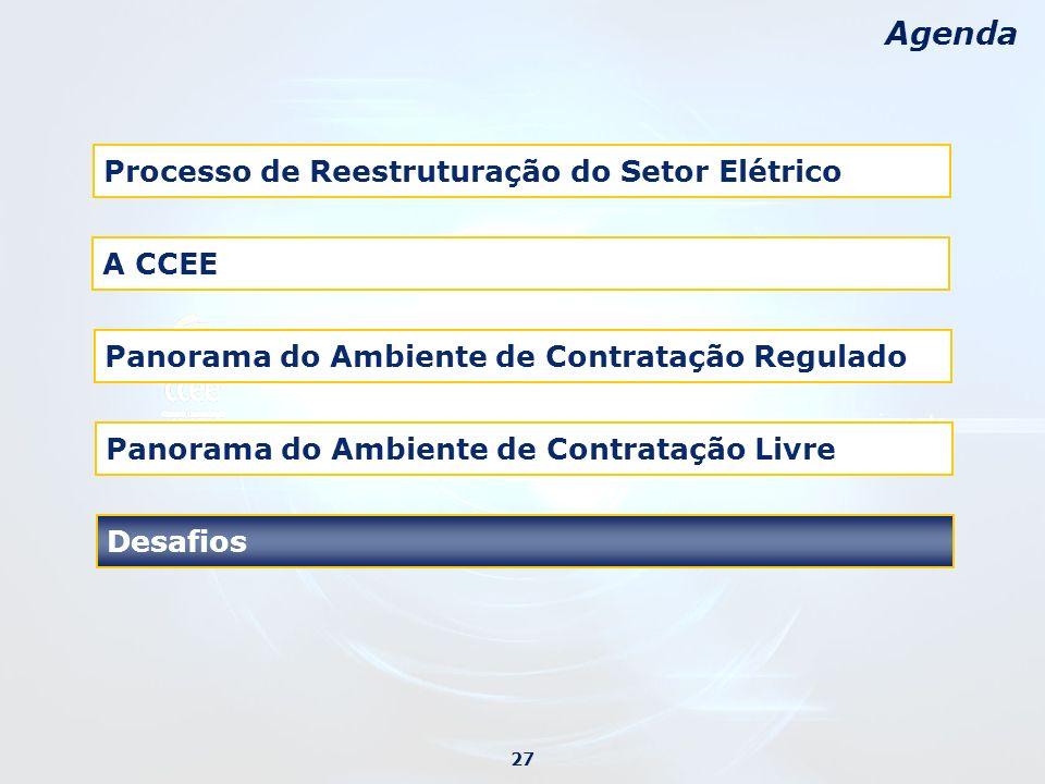 Desafios Agenda Processo de Reestruturação do Setor Elétrico Panorama do Ambiente de Contratação Regulado Panorama do Ambiente de Contratação Livre 27