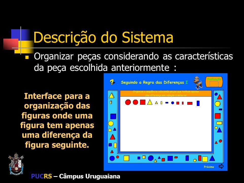 PUCRS – Câmpus Uruguaiana Descrição do Sistema Organizar peças considerando as características da peça escolhida anteriormente : Interface para a orga