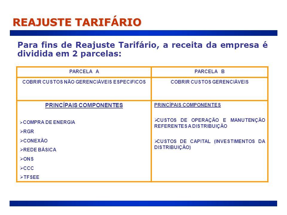 Para fins de Reajuste Tarifário, a receita da empresa é dividida em 2 parcelas: PARCELA APARCELA B COBRIR CUSTOS NÃO GERENCIÁVEIS ESPECíFICOSCOBRIR CU