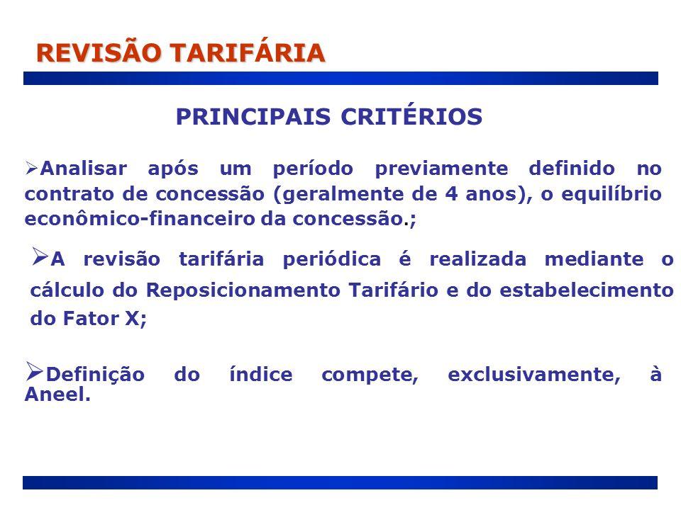A revisão tarifária periódica é realizada mediante o cálculo do Reposicionamento Tarifário e do estabelecimento do Fator X; Definição do índice compet