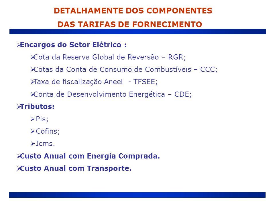 Encargos do Setor Elétrico : Cota da Reserva Global de Reversão – RGR; Cotas da Conta de Consumo de Combustíveis – CCC; Taxa de fiscalização Aneel - T