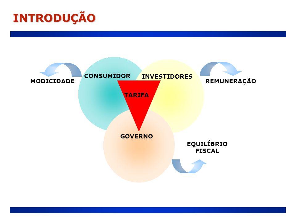 INTRODUÇÃO CONSUMIDOR INVESTIDORES GOVERNO REMUNERAÇÃO EQUILÍBRIO FISCAL TARIFA MODICIDADE