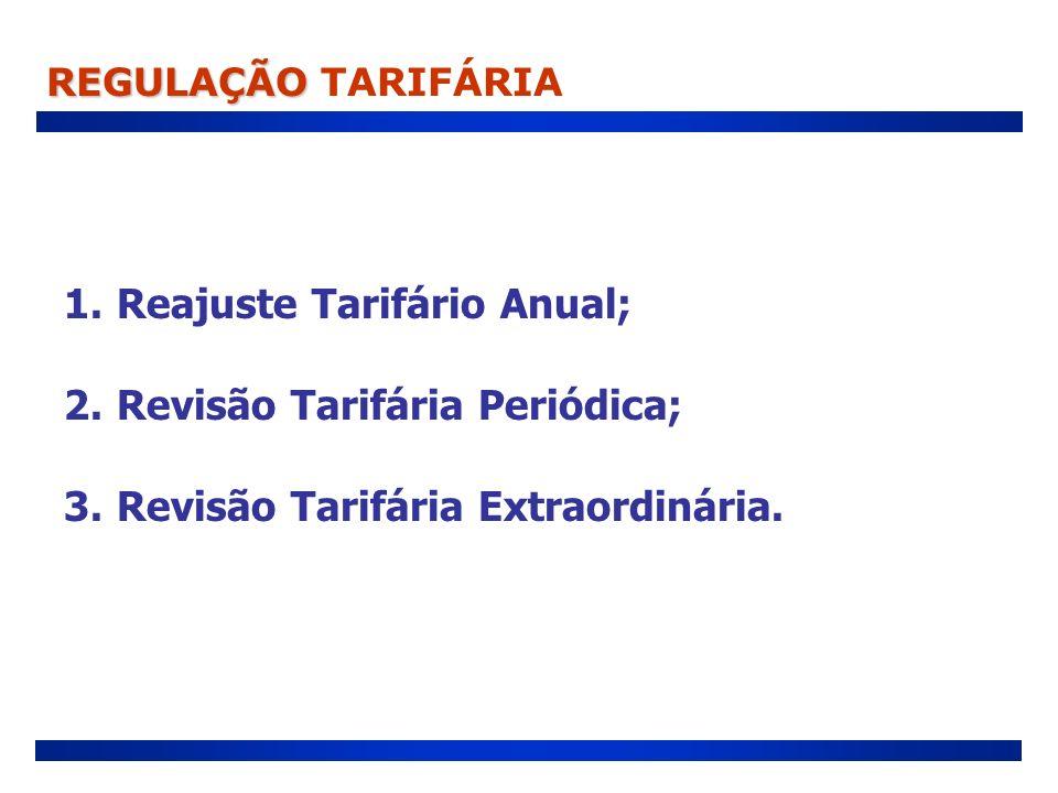 1.Reajuste Tarifário Anual; 2.Revisão Tarifária Periódica; 3.Revisão Tarifária Extraordinária. REGULAÇÃO REGULAÇÃO TARIFÁRIA