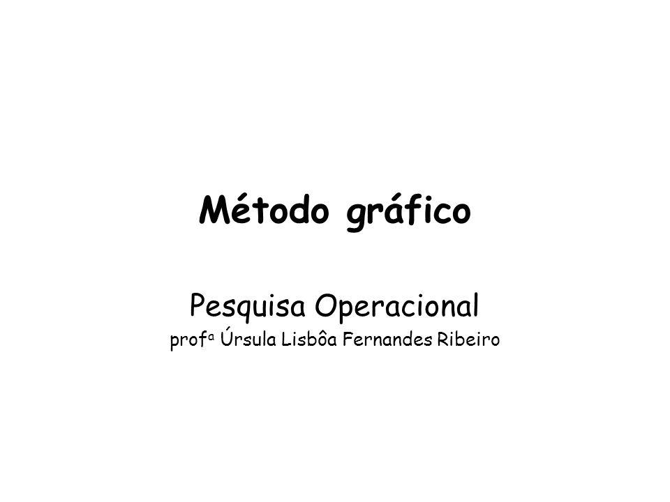 Método gráfico Pesquisa Operacional prof a Úrsula Lisbôa Fernandes Ribeiro