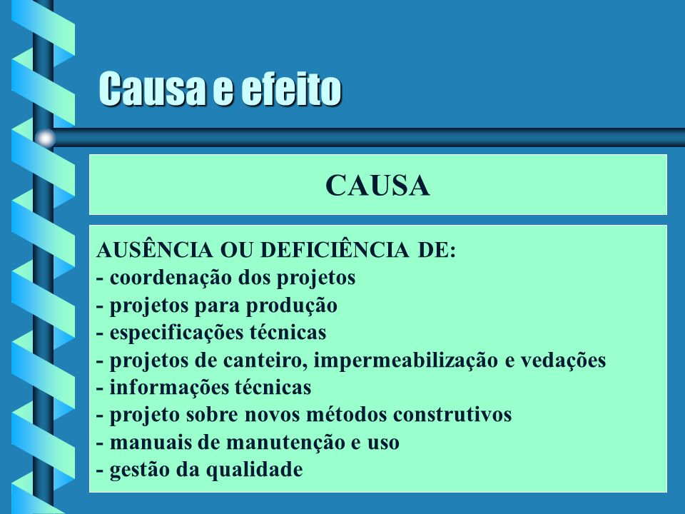 Causa e efeito CAUSA AUSÊNCIA OU DEFICIÊNCIA DE: - coordenação dos projetos - projetos para produção - especificações técnicas - projetos de canteiro,