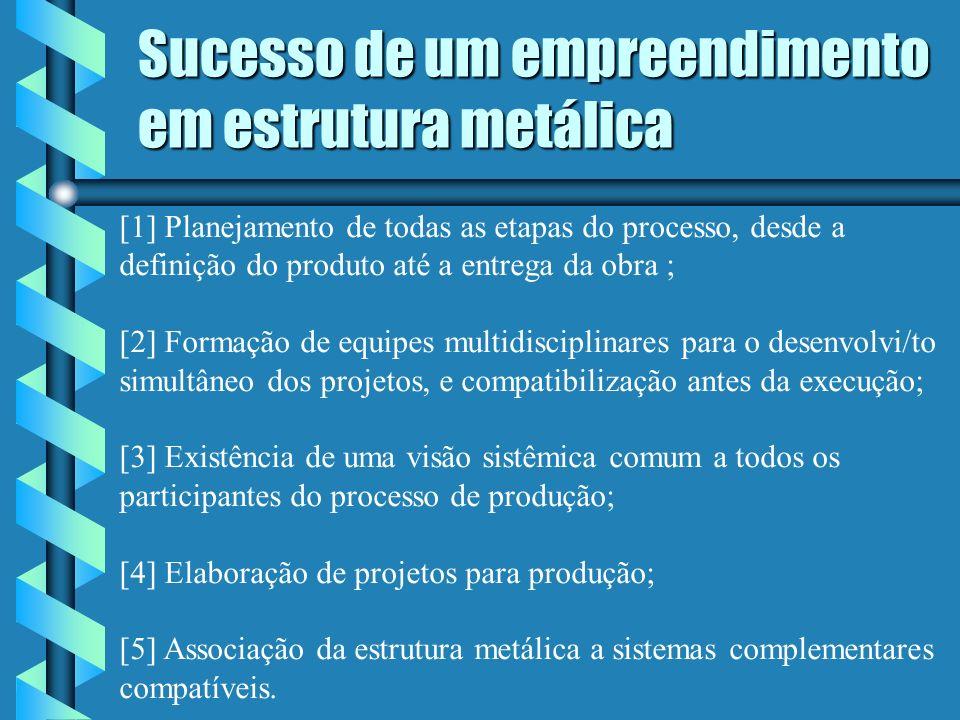 Sucesso de um empreendimento em estrutura metálica [1] Planejamento de todas as etapas do processo, desde a definição do produto até a entrega da obra
