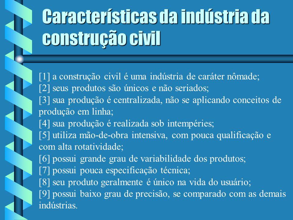 Características da indústria da construção civil [1] a construção civil é uma indústria de caráter nômade; [2] seus produtos são únicos e não seriados