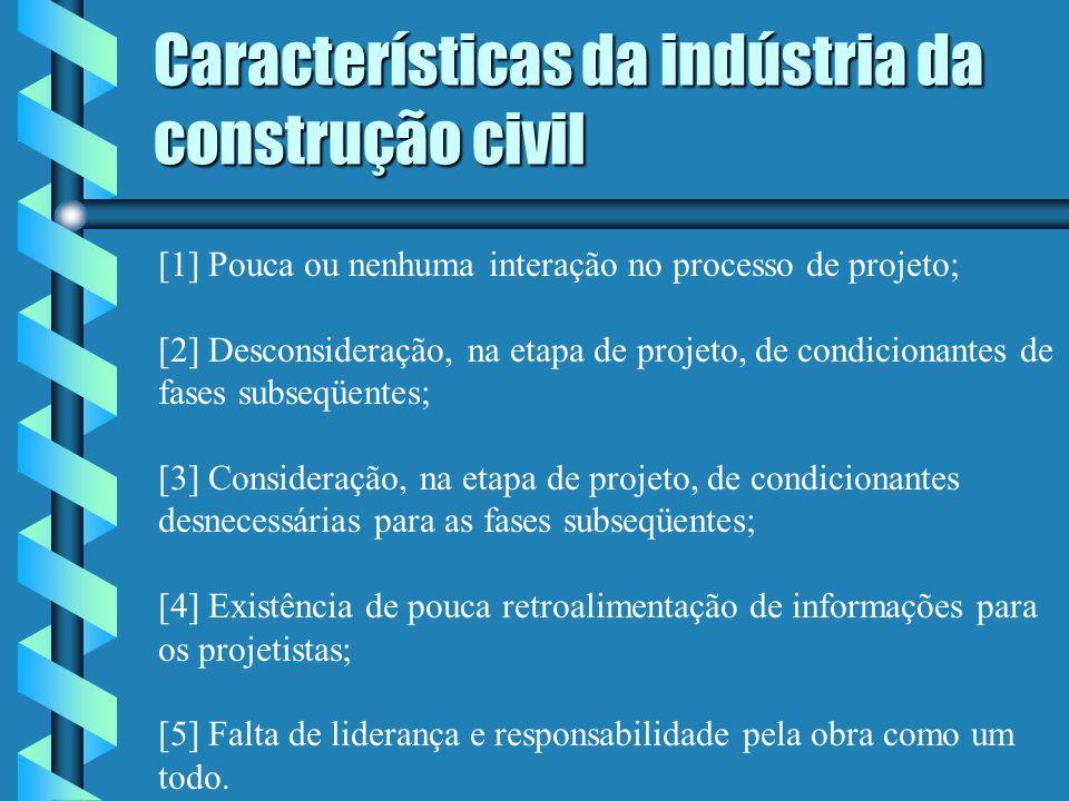 Características da indústria da construção civil [1] Pouca ou nenhuma interação no processo de projeto; [2] Desconsideração, na etapa de projeto, de c
