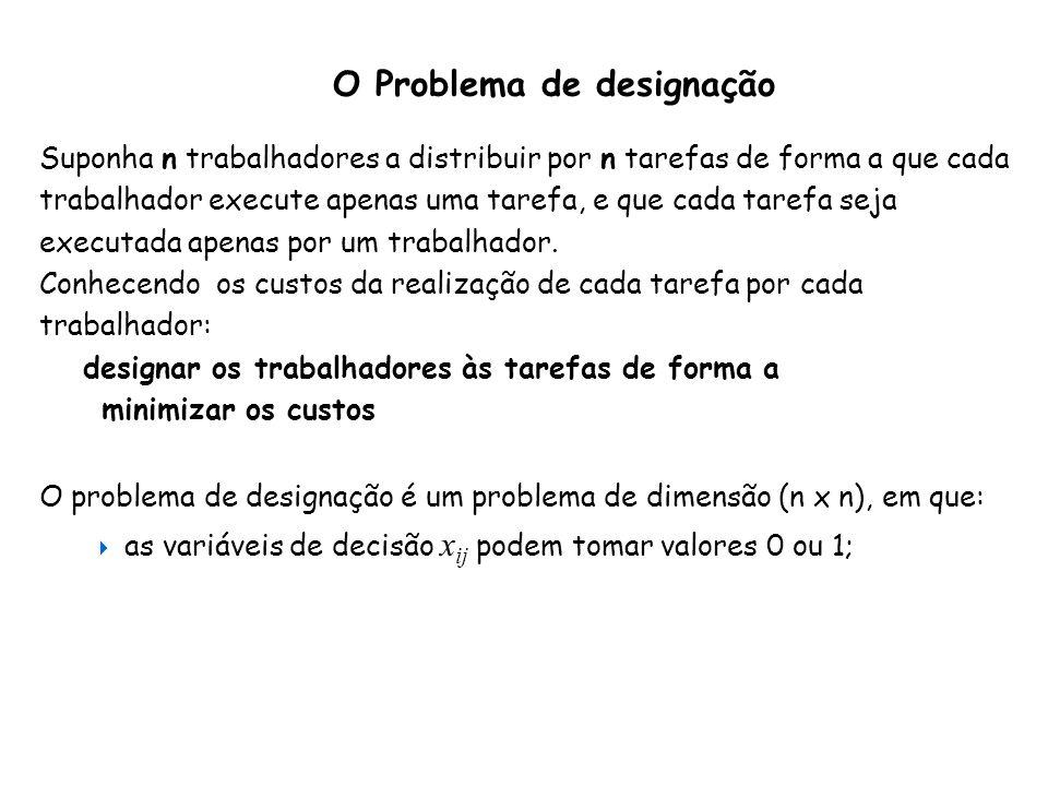 ©2000-2001 Prof.ª Gladys Castillo 3 Número de Possíveis Soluções O Problema de designação envolve a determinação de n.