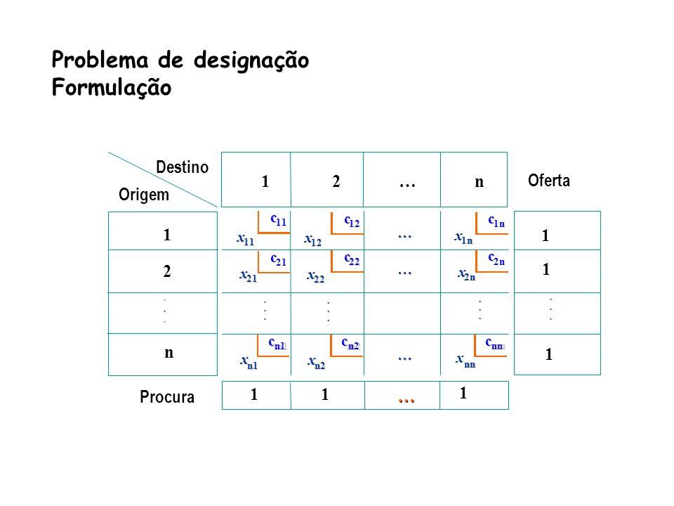 ©2000-2001 Prof.ª Gladys Castillo 5 Problema de designação Formulação Minimizar sujeito a: cada trabalhador é designado a uma só tarefa cada tarefa é executada apenas por um trabalhador